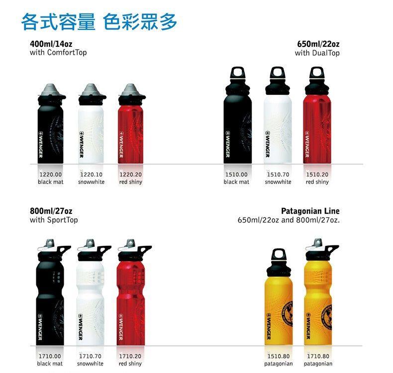 瑞士 WENGER 運動型系列水壺 搭配運動型瓶蓋 800ml (消光黑)