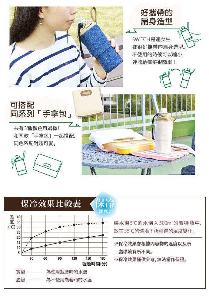 CB Japan 丹寧系列伸縮保冷手提壺袋