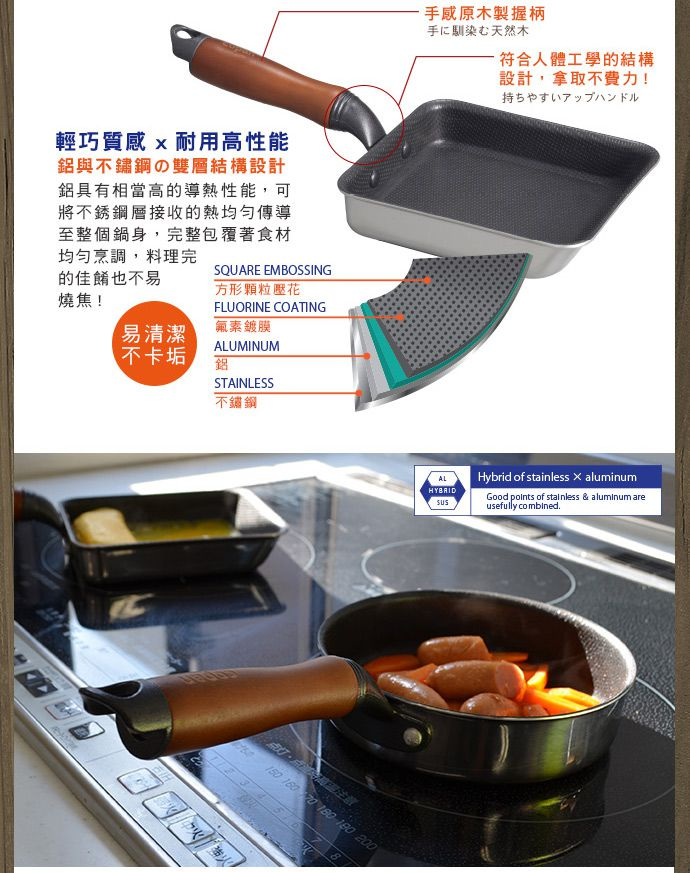CB Japan COPAN系列不銹鋼鋁雙層迷你玉子燒平底鍋