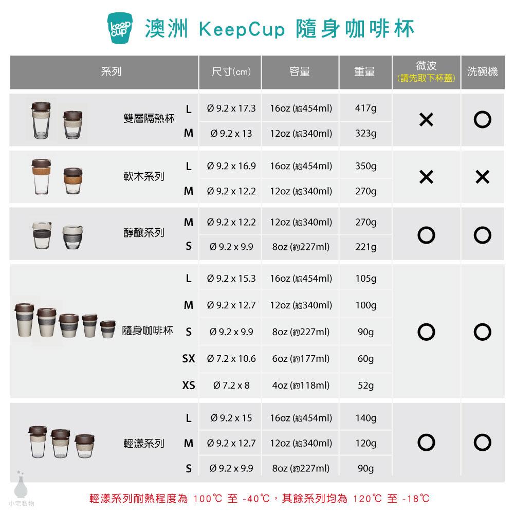 KeepCup_全系列規格說明