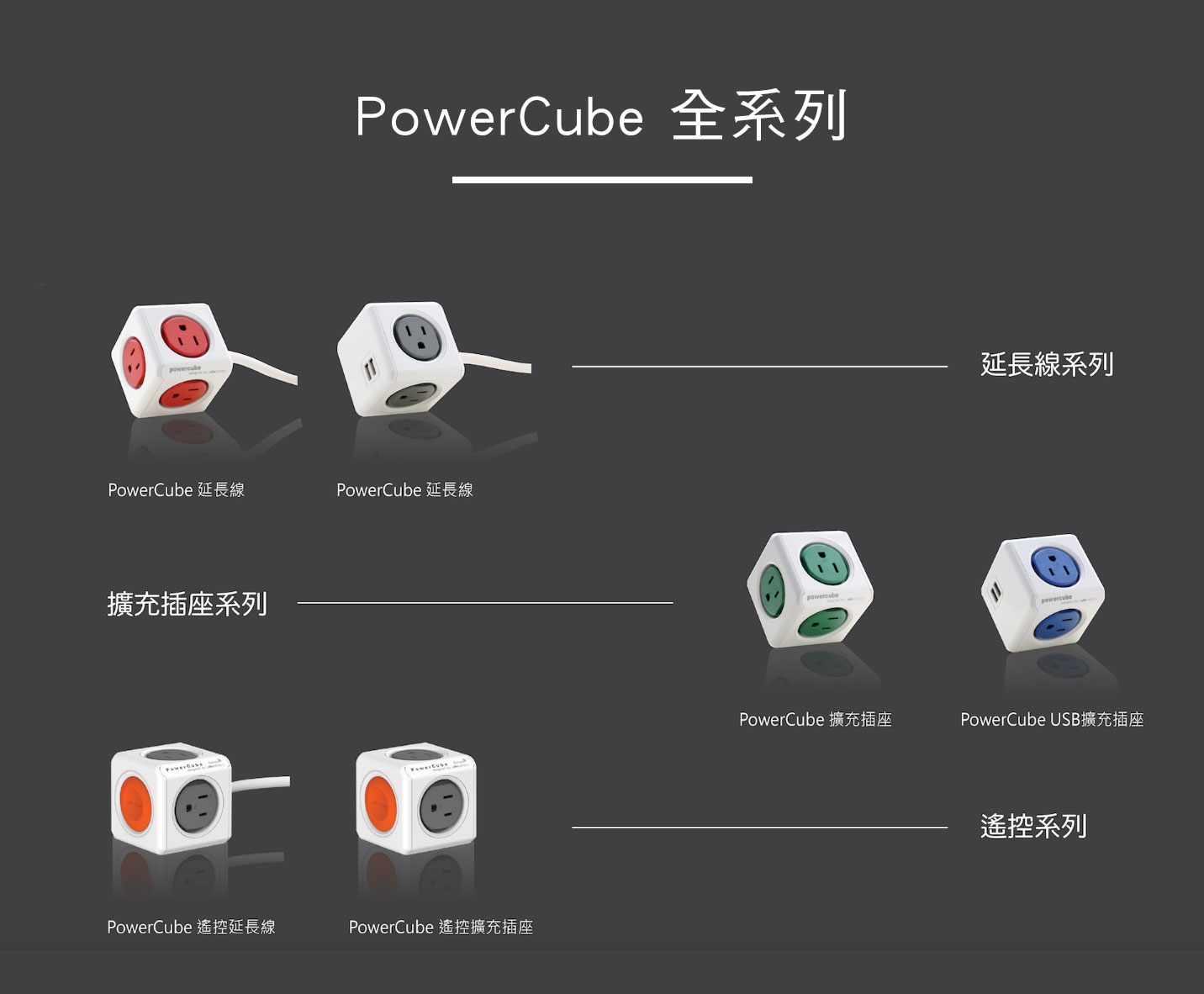 荷蘭 PowerCube 全系列