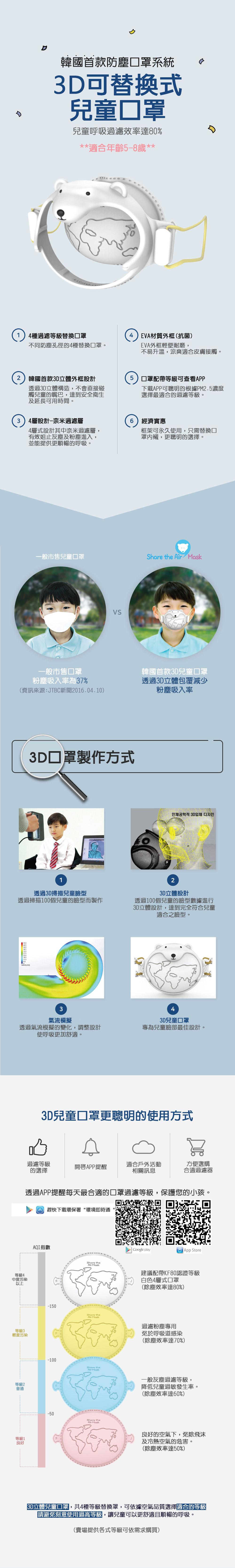 韓國 Share The Air Mask 3D立體兒童口罩