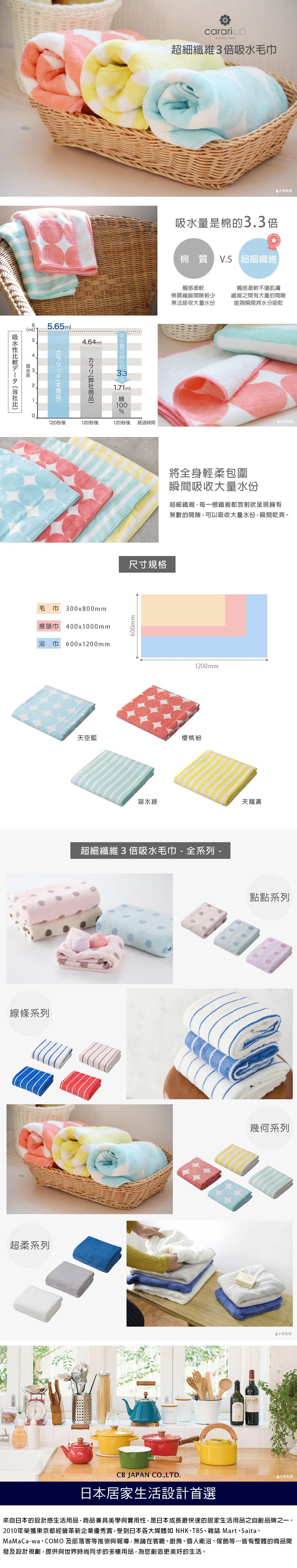 CB Japan 泡泡糖 幾何系列 超細纖維3倍吸水毛巾 - 湖水綠