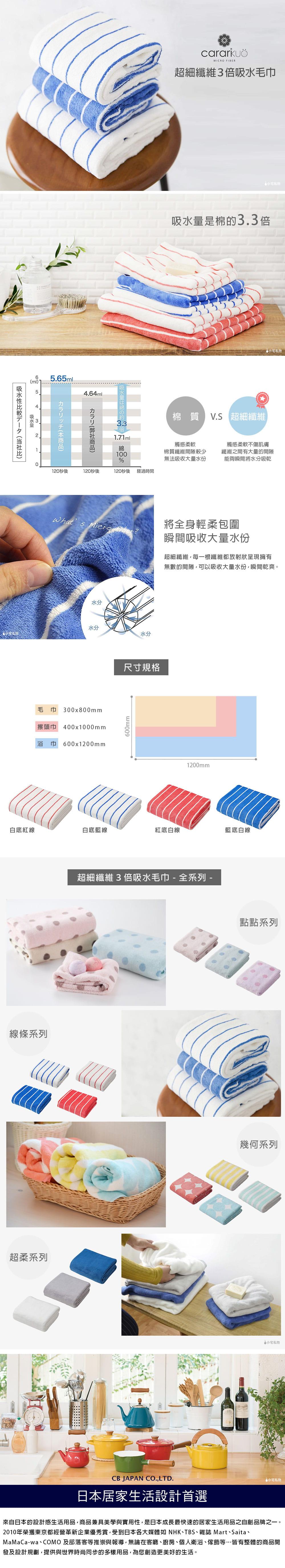 CB Japan 泡泡糖 線條系列 超細纖維3倍吸水擦頭巾 - 白底藍線