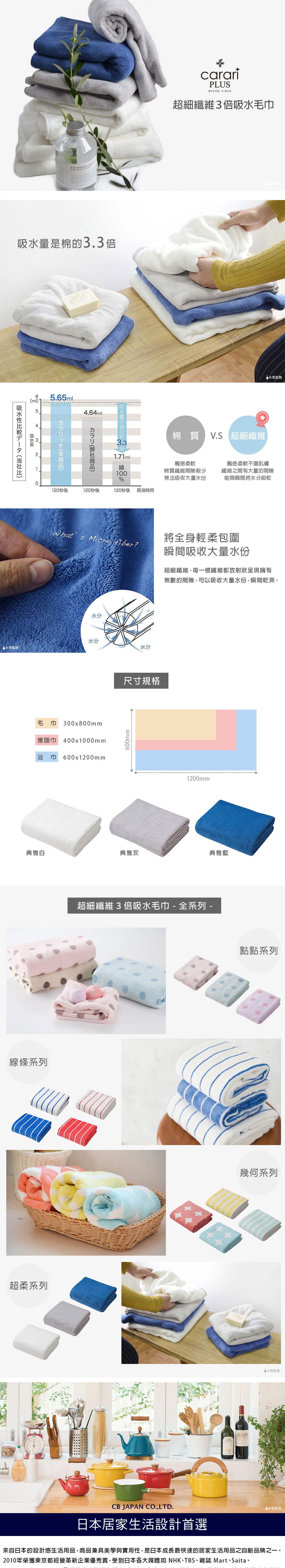 CB Japan 泡泡糖 超柔系列 超細纖維3倍吸水毛巾 - 典雅白