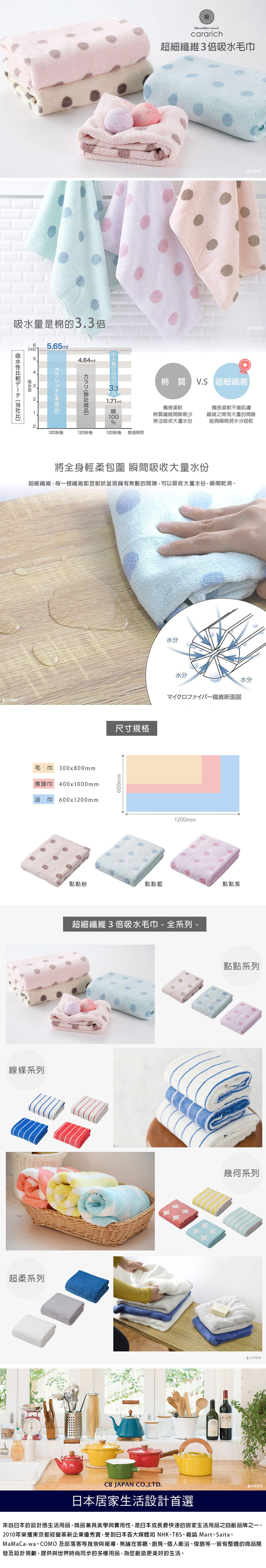 CB Japan 泡泡糖 點點系列 超細纖維3倍吸水浴巾 - 點點粉