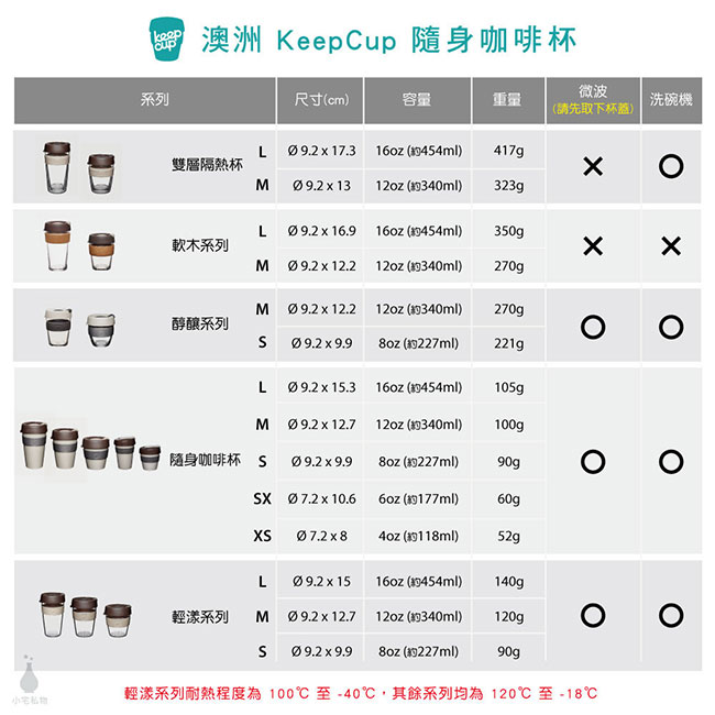 KeepCup_全系列規格說明-new_L