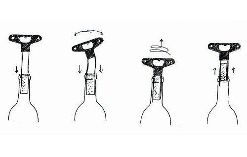 L'Atelier du Vin 兩針開瓶器