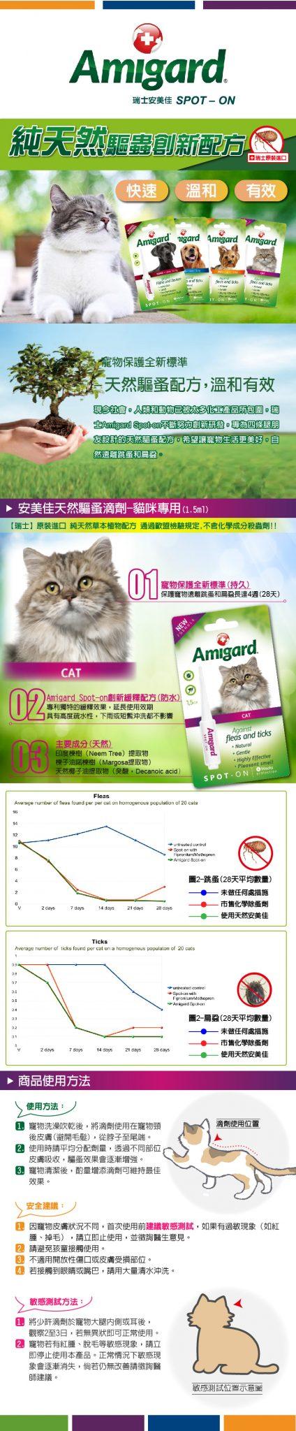 安美佳 Amigard 天然驅蚤滴劑 貓咪專用 1.5ml